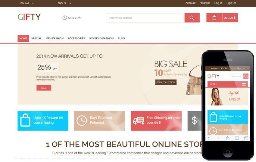 Free Website Templates USA, UK, Canada, India, Europe and China ...