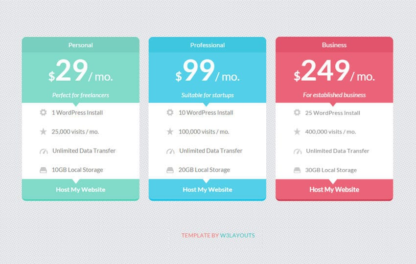 Flat Pricing Tables Widget Template By WLayouts
