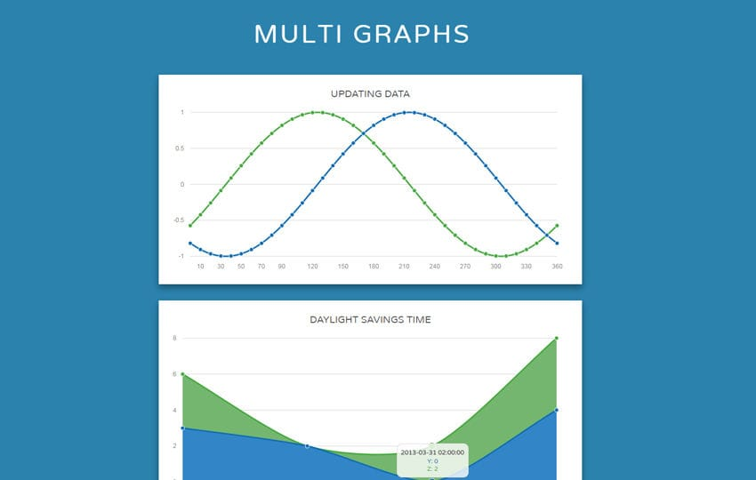 Multi graphs Flat Responsive Widget Template Mobile website template Free