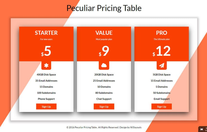 Pricing table for Table css template