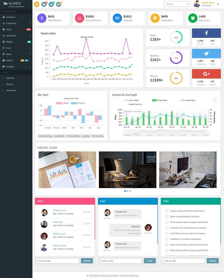 Glance Design Dashboard Bootstrap Responsive Web Template